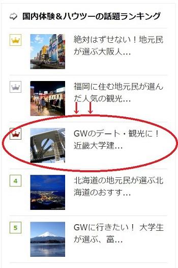 近畿大学建築科の学生が選ぶ、 大阪のお気に入り建築物スポット5つ